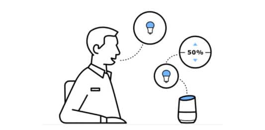 IKEA Trådfri unterstützt Google Assistant