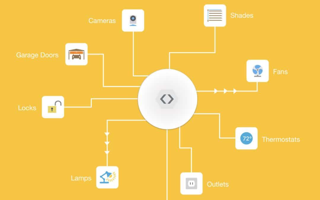 LinkDesk: Großes Update für RoomLocator und App