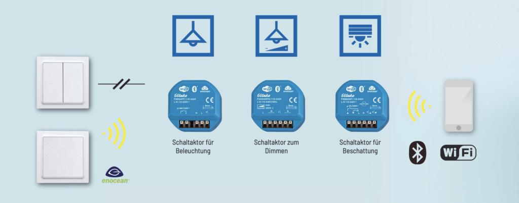 Eltako: Vier neue Unterputz-Aktoren mit HomeKit Anbindung