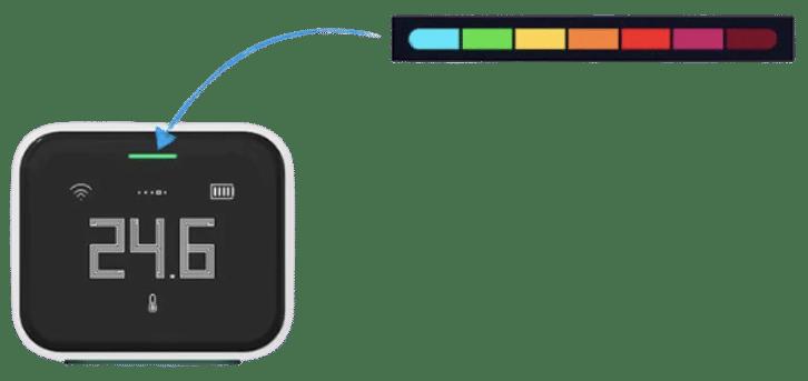 QingPing HomeKit-Luftqualitätsmonitor