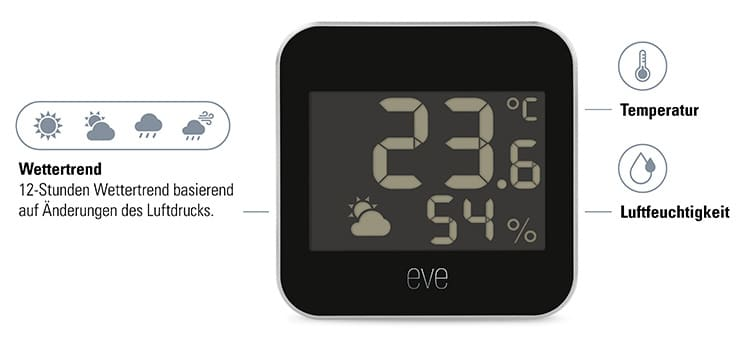 Eve Weather All-in-One Display