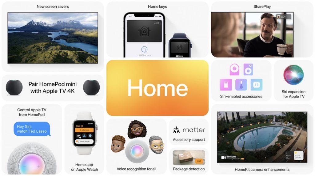 iOS 15 HomeKit Neuerungen