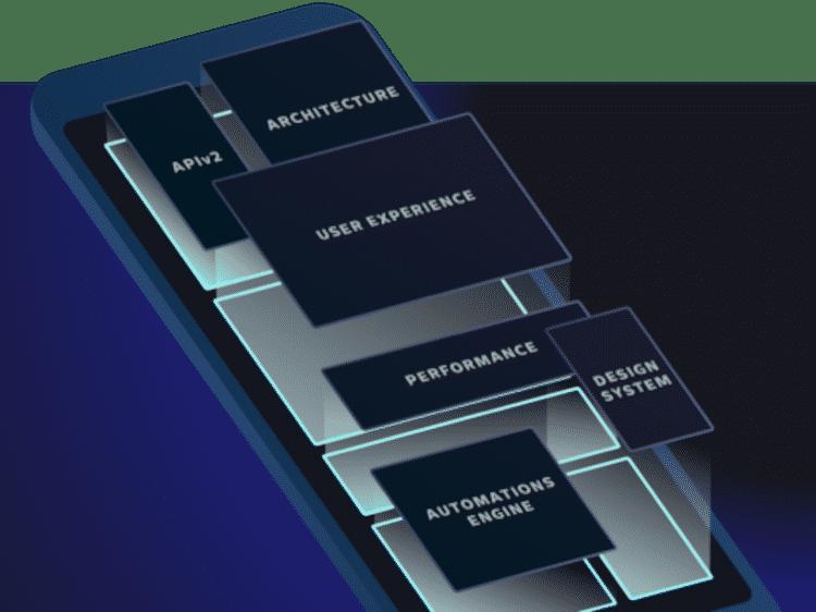 Philips Hue-App in Version 4.2veröffentlicht